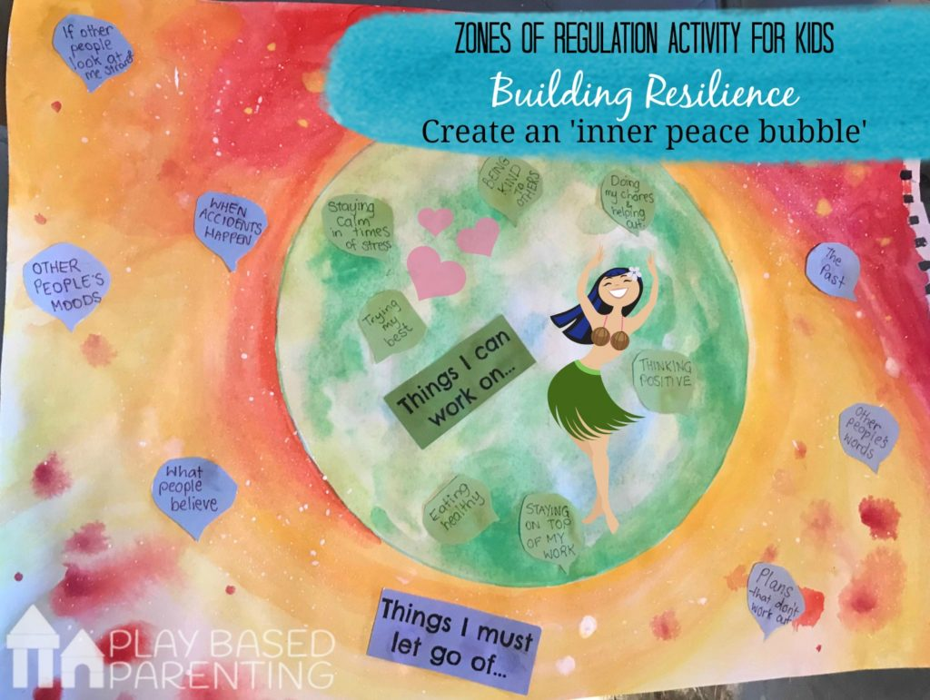 Resilience inner peace activity zones of regulation