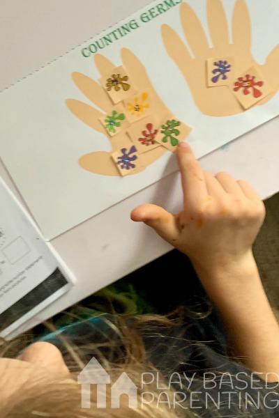 Teach Children Cough Etiquette counting germs activity