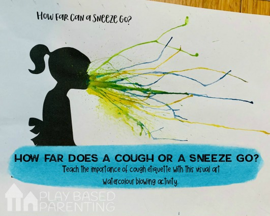 Teach Children Cough Etiquette visual arts printable